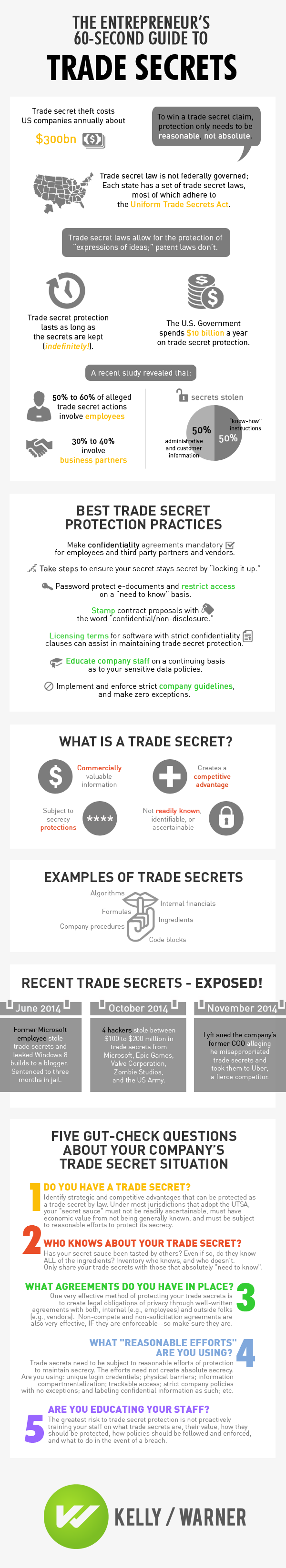 Trade secret infographic by Kelly / Warner Law